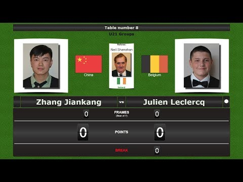 Snooker U21 Groups : Zhang Jiankang vs Julien Leclercq