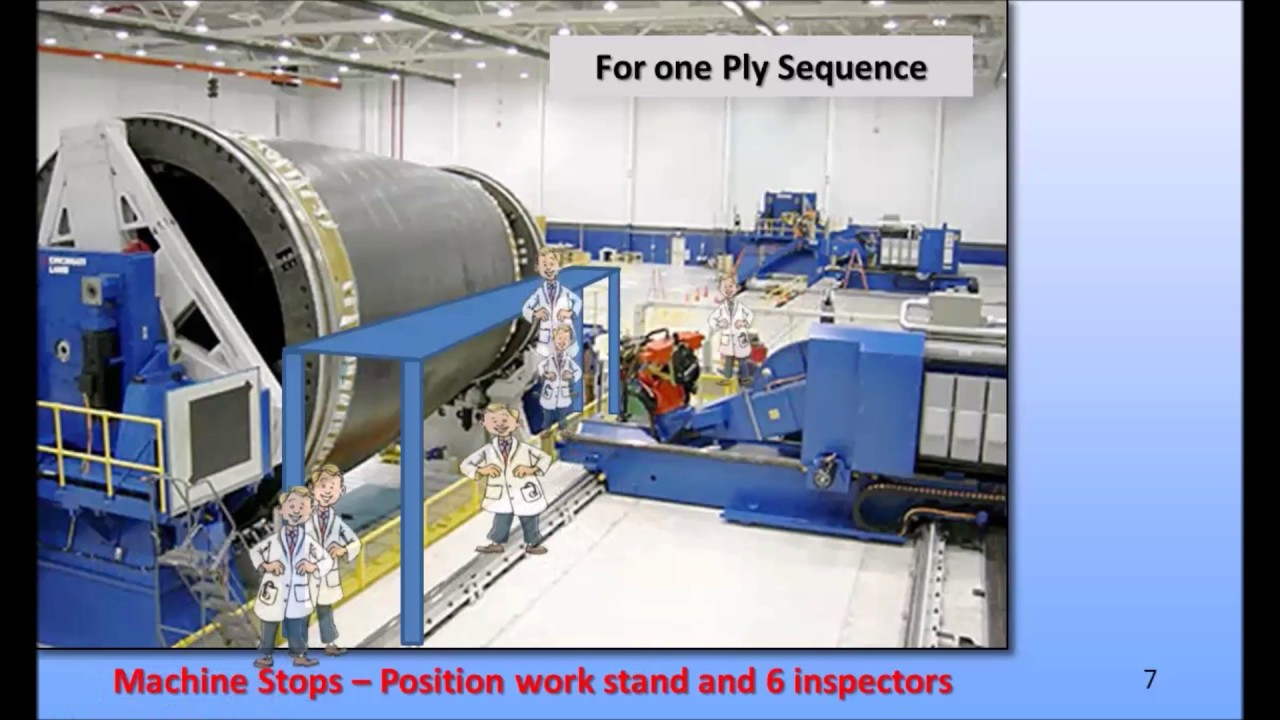 Real-time automated ply inspection (RTAPI) system: CW's series on automated inspection methods
