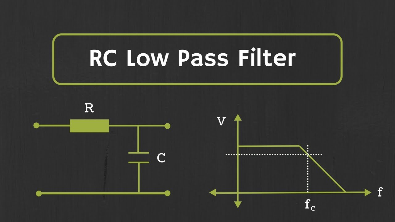 Rc Low Pass Filter Explained Youtube 555 Capacitor Circuit Diagrams