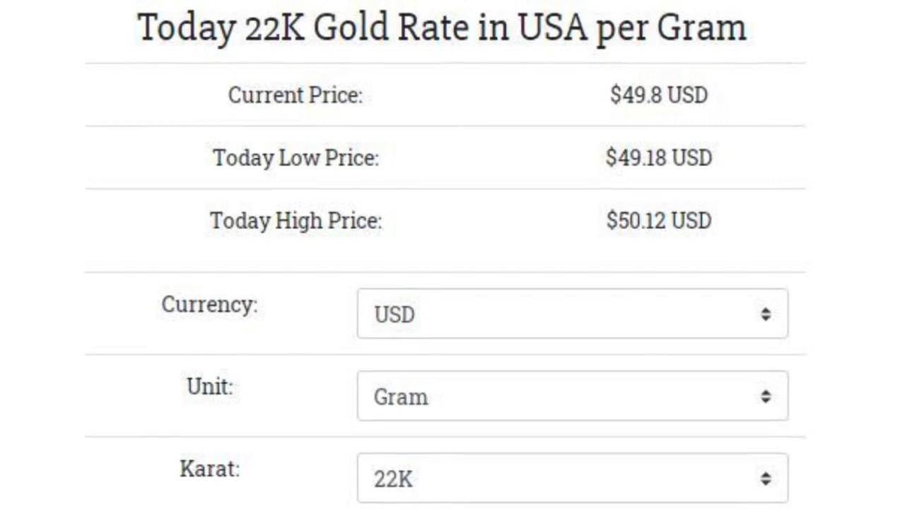 18k Gold Price 14k You