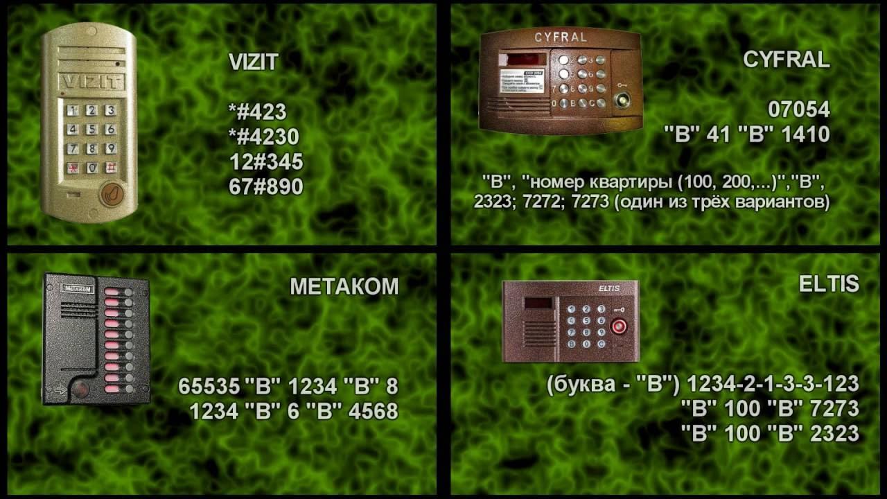 коды от домофонов москвы