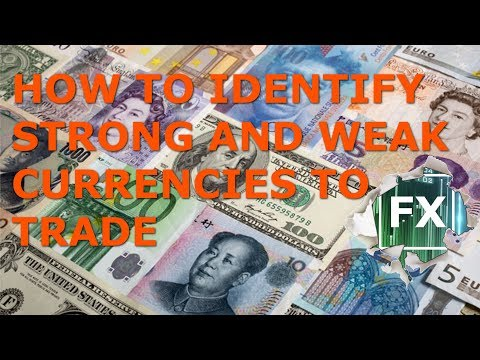 How to identify strong and weak currencies in Forex trading