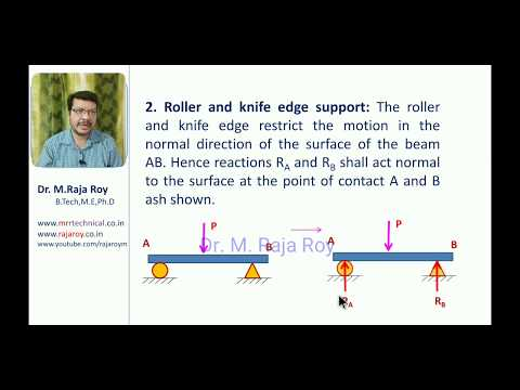 Engineering Mechanics  Types of supports, Free body diagram and Problem