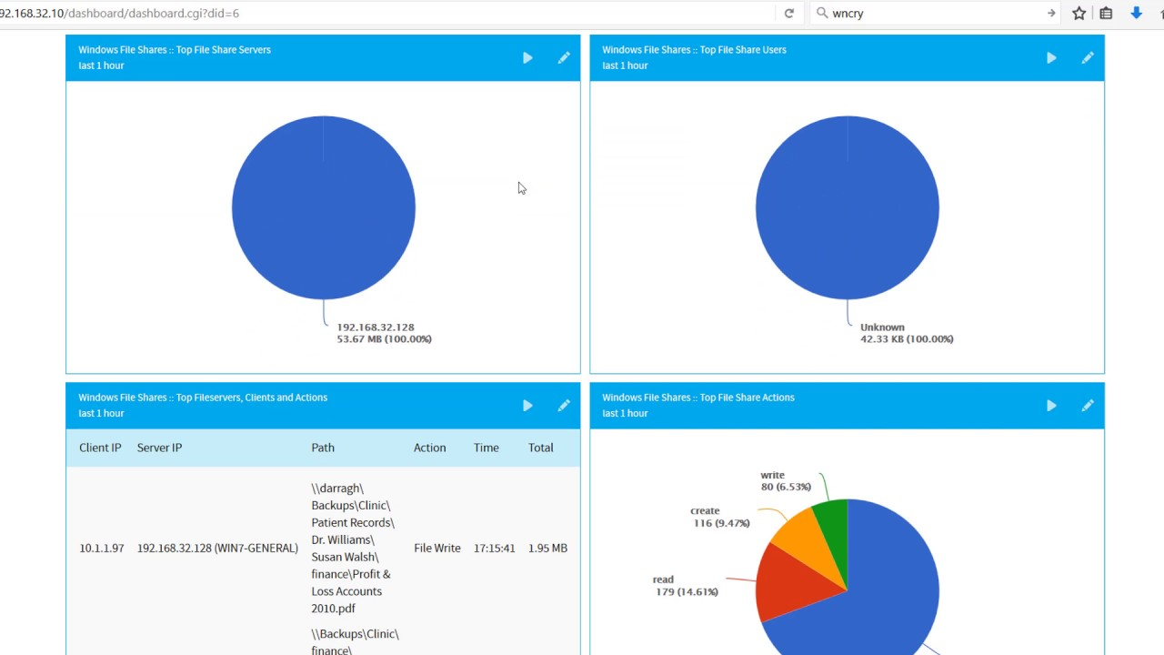 Network Security Monitoring  Using Traffic Analysis & IDS