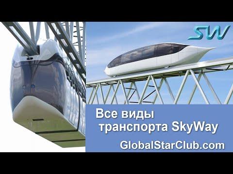 Все виды транспорта SkyWay