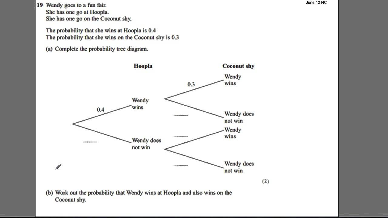probability tree worksheet