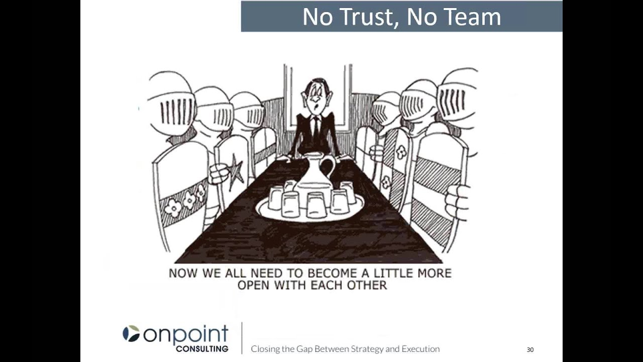 download team collaboration using microsoft office for more effective