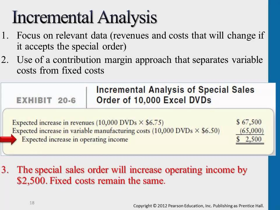 incremental anyalsis Financial analysis and accounting book of reference | readyratios produces a complete financial analysis of your statements software for.