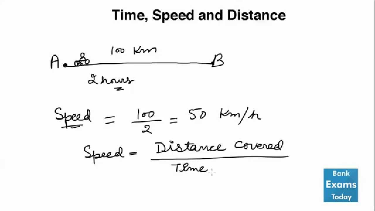 Time Speed and Distance - Tricks to solve quickly - YouTube