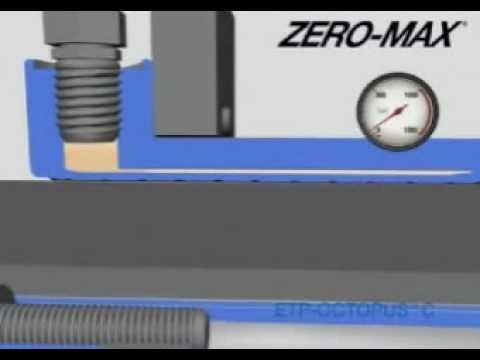 Zero-Max ETP Octopus C Hydraulic Shaft Locking Bushings