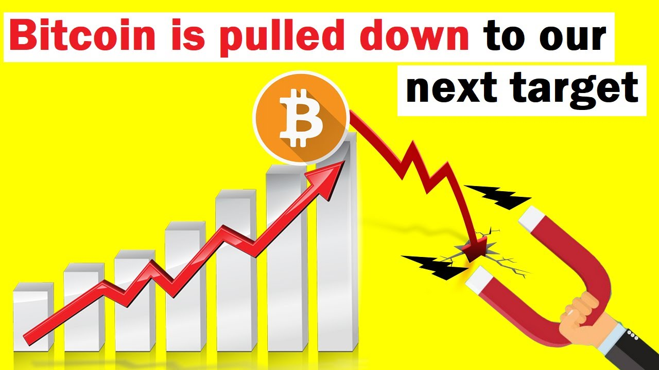 Bitcoin PLUNGES to Next Downside Target (greed turned to fear yet?)