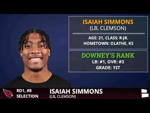 Cardinals select Clemson LB Isaiah Simmons with 8th pick in NFL ...
