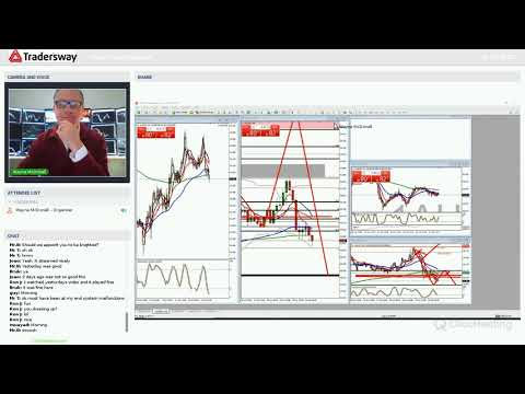 Forex Trading Strategy Webinar Video For Today: (LIVE Friday April 20, 2018)