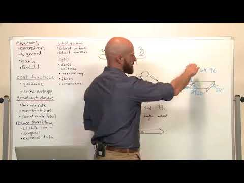 17 - 3.5 Classic ConvNet Architectures—AlexNet and VGGNet.mp4