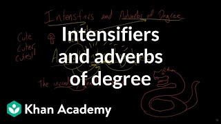 Intensifiers and adverbs of degree | The parts of speech | Grammar | Khan Academy