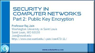 Network Security, Part 2 : Public Key Encryption