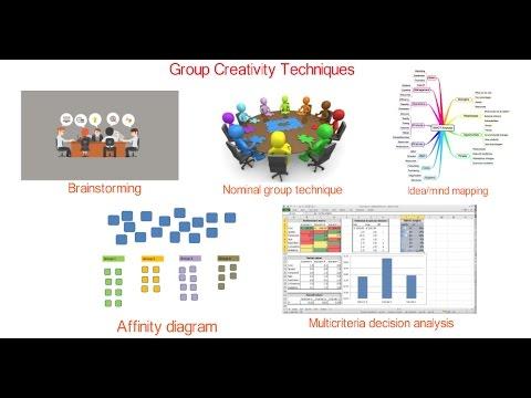 techniques group