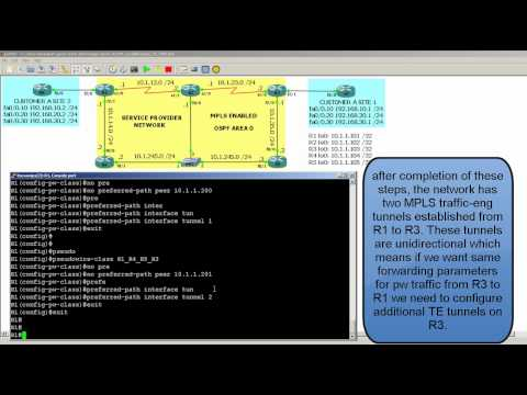 GNS3 Topology: AToM (EoMPLS Preferred Path using MPLS Traffic Engineering) part 3 of 3