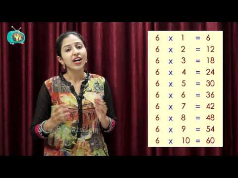 Multiplication Tables For Kids | Maths Multiplication Tables