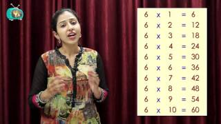 Multiplication Tables For Kids   Maths Multiplication Tables   Times Tables For Kids