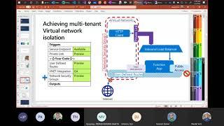 Elastic Premium Functions: Networking Features Update