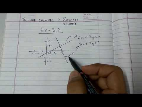 Chapter 3 Exercise 3.2 Pair Of Linear Equations In Two Variables Maths Class 10 (N.C.E.R.T.)