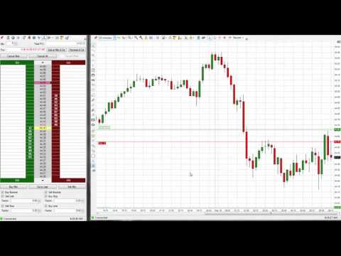 $2,900 Day Trading 05-03-16