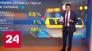 видео Яндекс пробки в Киеве