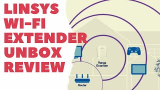 Linksys AC750 RE6300 Wi Fi Range Extender Unboxing, Setup and Review