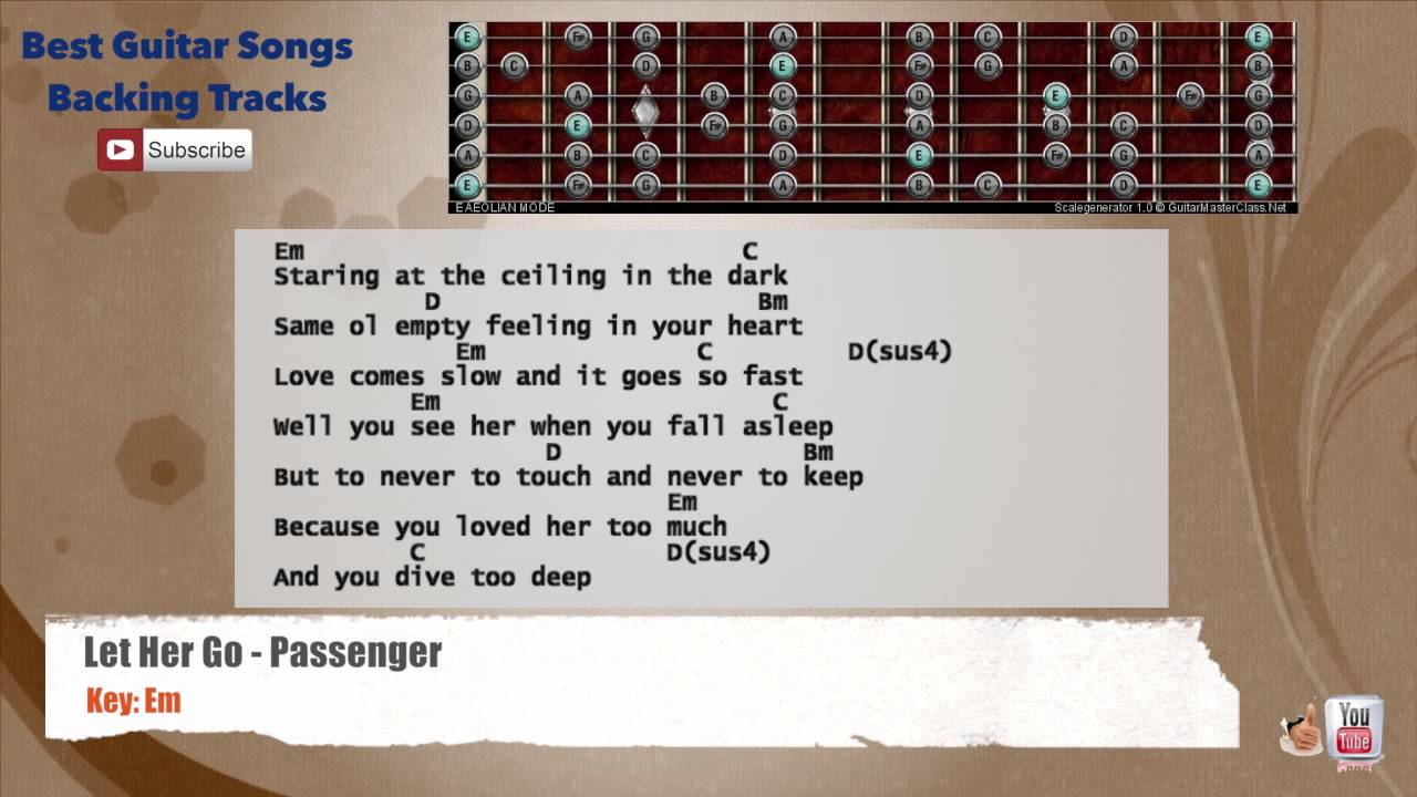 Let Her Go Passenger Guitar Backing Track With Scale Chords And