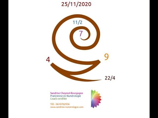 Les énergies du 25/11/2020 en numérologie