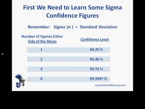 Pmp Exam Preparation Confidence Levels Based On Standard Deviation Sigma Values