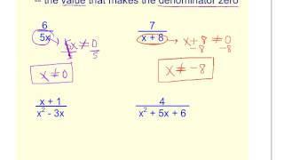 excluded values
