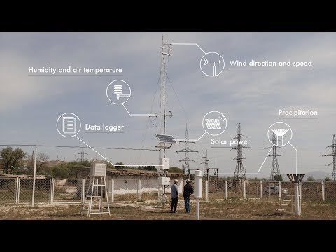 Enhancing Weather, Climate, and Water Information Services across Central Asia