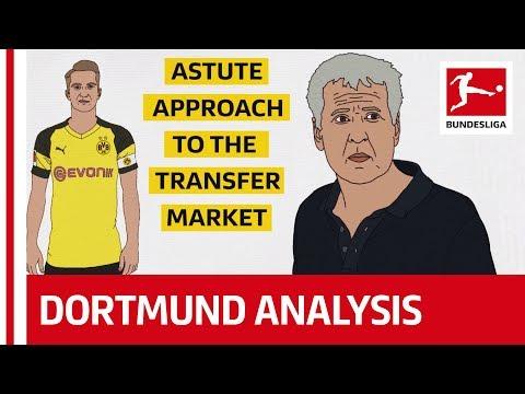 Dortmund Tactics: Favre's Improved Borussia - Powered By Tifo Football