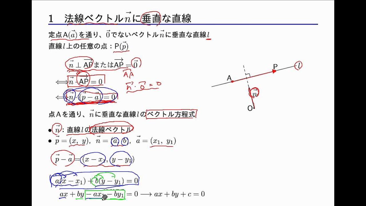 法 線 ベクトル 法線ベクトルの求め方と応用 高校数学の美しい物語