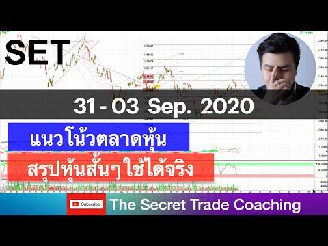 แนวโน้ม SET Index ประจำสัปดาห์ [ 31 - 03  Sep.  2020 ]