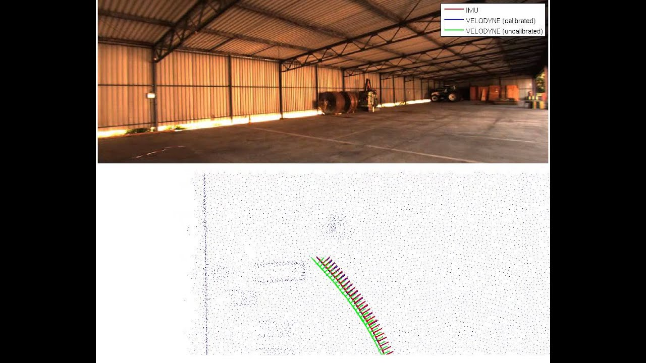 Hand-Eye-Calibration for Registering a Velodyne laser scanner and a GPS/IMU