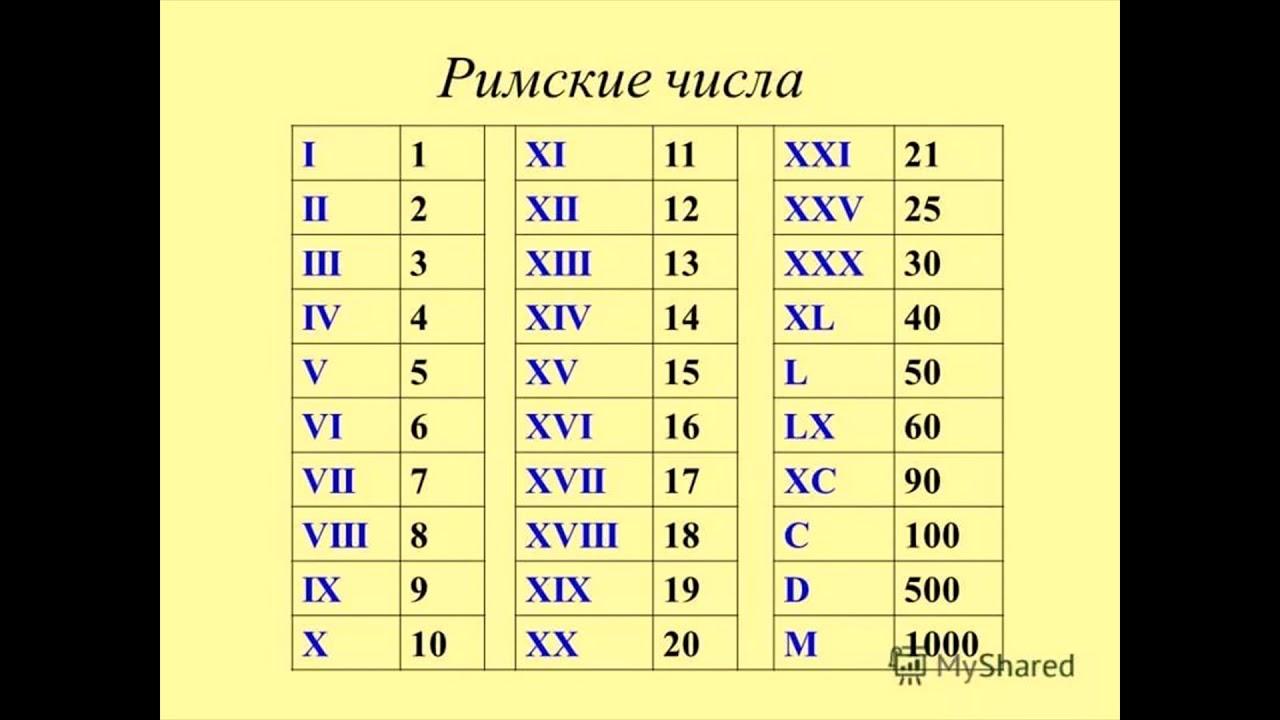 фото латинских цифр варианты оригинальных