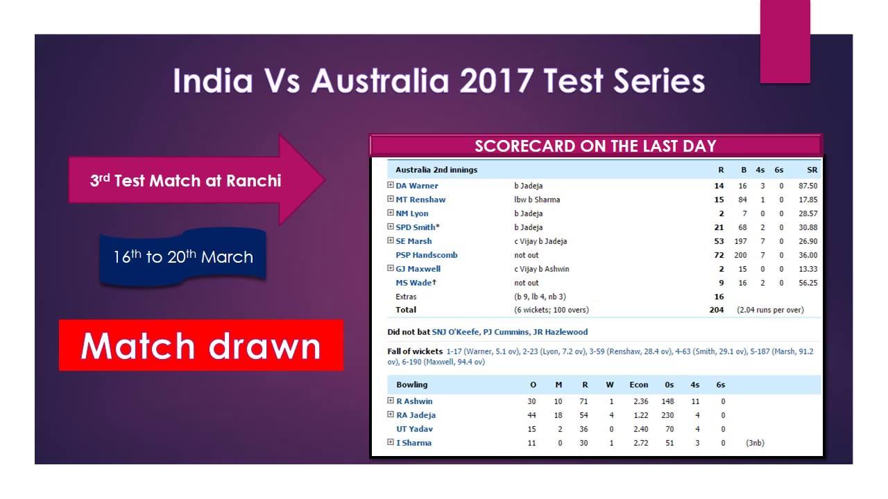 India Vs Australia 3rd Test Day 5 Scorecard Youtube