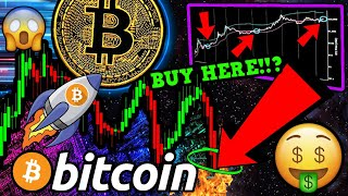 BITCOIN PERFECT BUY ZONE!!! THIS HASN'T HAPPENED to $BTC MINERS IN TWO YEARS!!