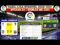 Hasil Liga Spanyol Tadi Malam | Valencia vs Barcelona | Klasemen La Liga 2021 | Bola Tadi Malam