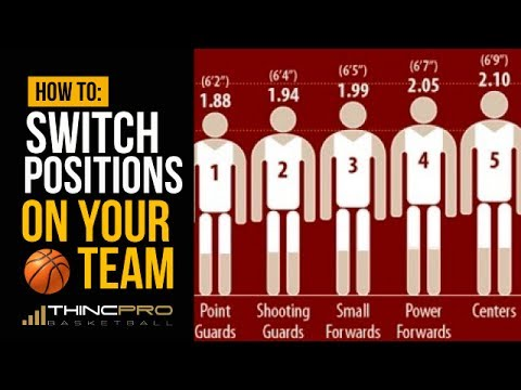 How to - CHANGE POSITIONS in Basketball! (Basketball Tips for Guards, Centers, Power Forwards)