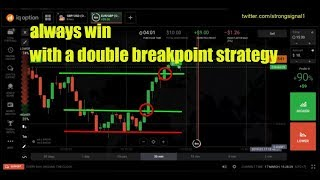 double breakpoint strategy - always successful - iq option trading