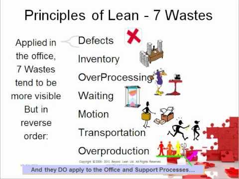7 Wastes Lean Six Sigma