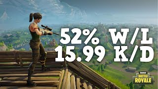 FORTNITE BATTLE ROYALE LIVESTREAM WITH UPSHALL (PS4 Pro) #1 Ranked Grind
