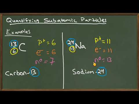 Chapter 4: Calculating Subatomic Particles (Part 1: Atoms)