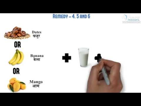 Easy fast weight gain natural ayurvedic home remedies for women easy fast weight gain natural ayurvedic home remedies for women men in hindi india ccuart Images
