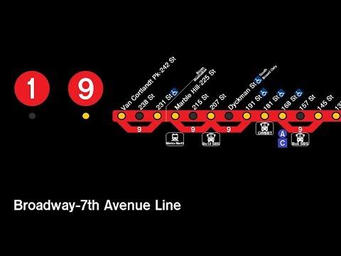 MTA New York City Transit Custom Strip Maps Slideshow - Part 3