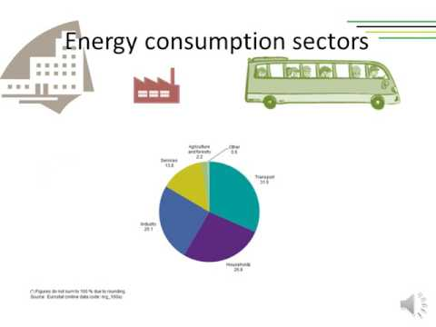 Lesson1 - Energy consumption in buildings